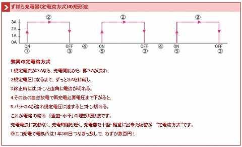 20121110 すぼら充電器 04.jpg
