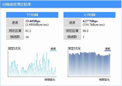 20131116 wimax 11.jpg