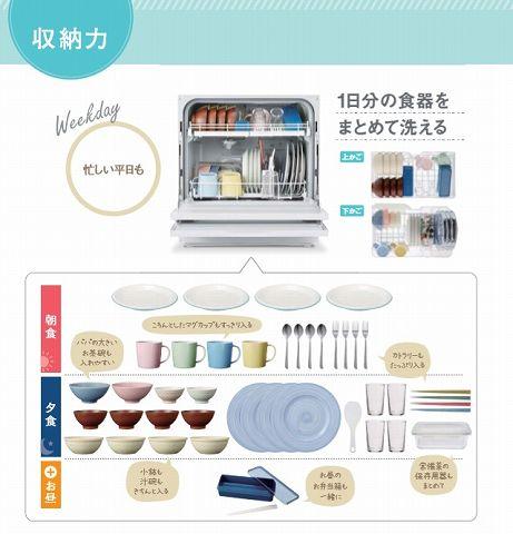 20180513 食洗器購入 06.jpg