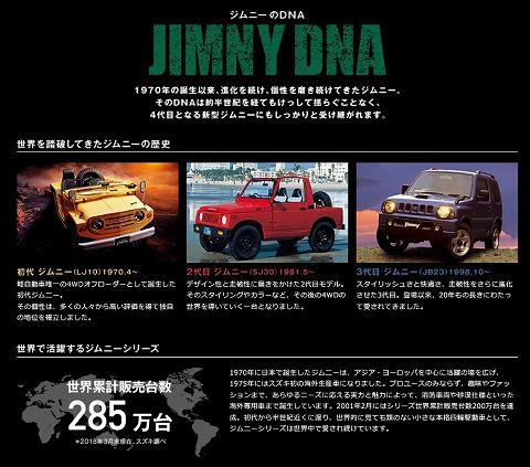 20180618 suzuki jimny 03.jpg