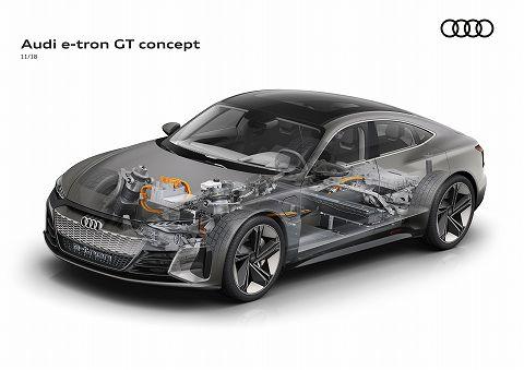 20181128 audi e-tron gt concept 09.jpg
