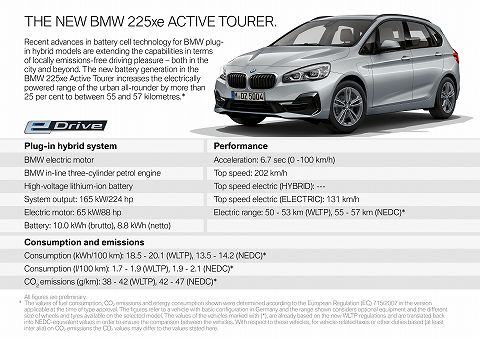 20190809 bmw 225xe active tourer 03.jpg